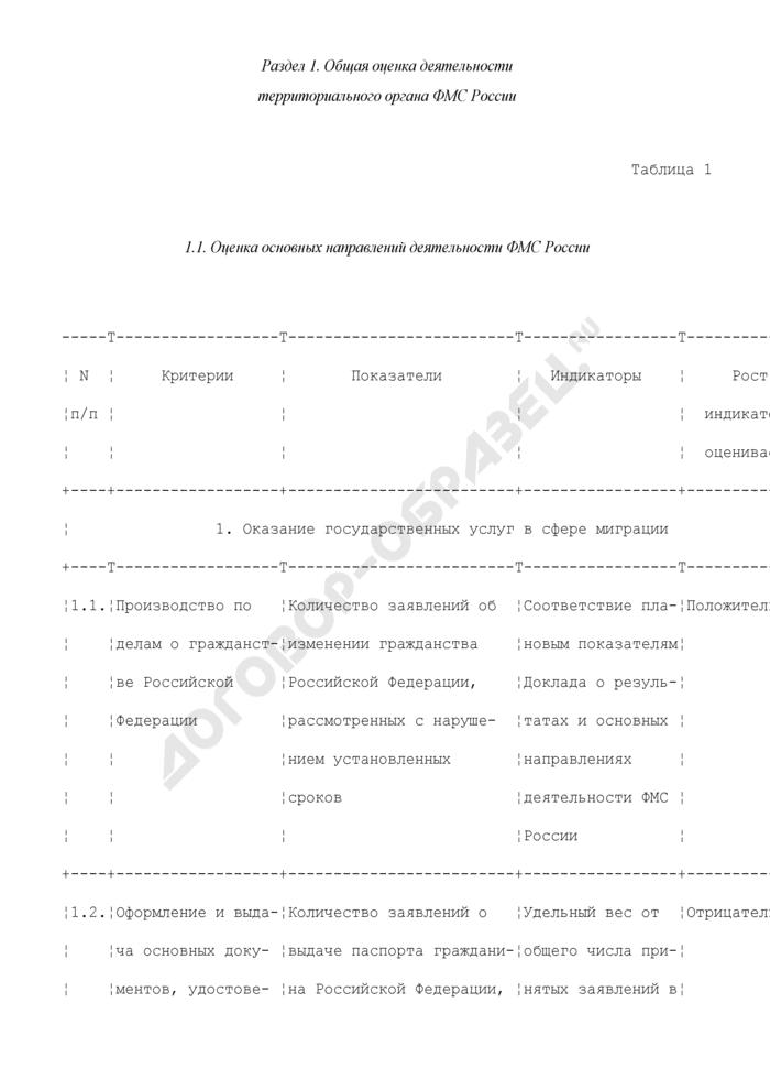 Общая оценка деятельности территориального органа ФМС России. Оценка основных направлений деятельности ФМС России. Страница 1