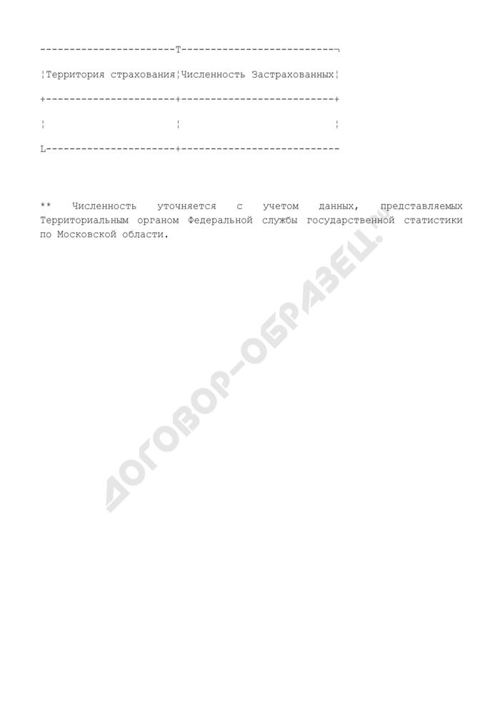 Общая численность застрахованных и территория страхования на момент заключения договора (приложение к договору обязательного медицинского страхования неработающих граждан Московской области). Страница 1