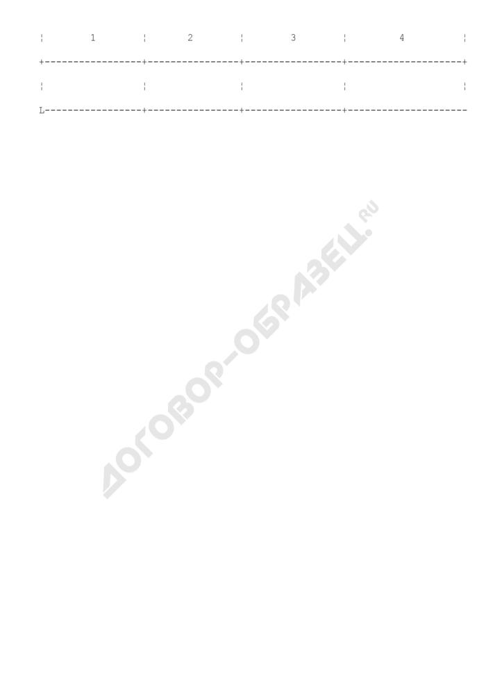 Общий нормативный запас топлива (ОНЗТ) на контрольную дату планируемого года отопительных (производственно-отопительных) котельных организации (образец). Страница 2
