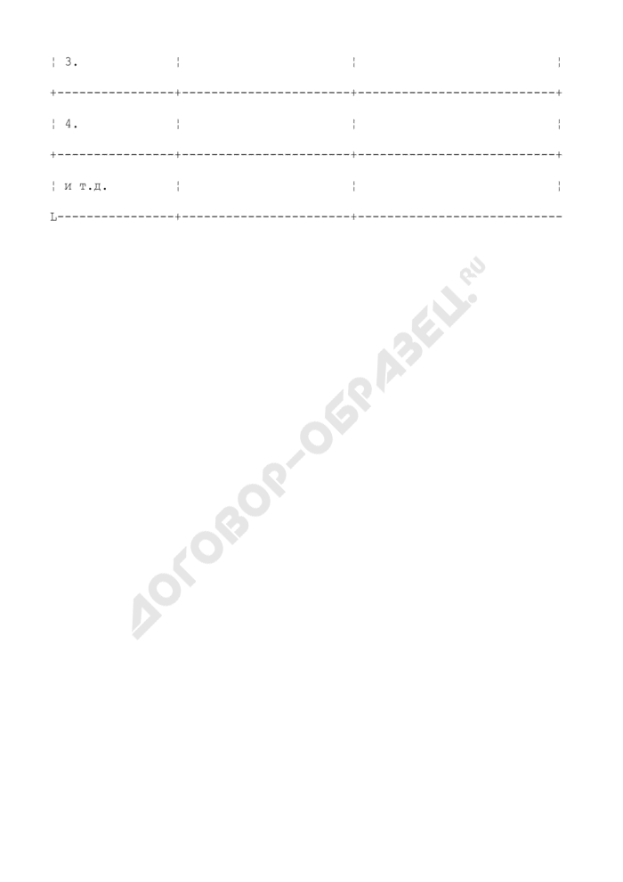 Общий опыт работы (приложение к письму-заявке на участие в предварительном квалификационном отборе подрядчиков для последующего участия в торгах (конкурсе)). Форма N 2. Страница 2