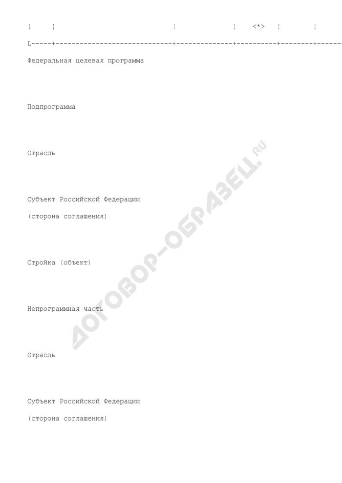 Объемы финансирования на 2009 год строек и объектов капитального строительства, относящихся к государственной собственности субъектов РФ, и (или) на предоставление соответствующих субсидий из бюджетов субъектов РФ местным бюджетам на софинансирование объектов капитального строительства, относящихся к муниципальной собственности, за счет средств бюджета субъекта РФ и (или) за счет средств местного самоуправления (приложение к соглашению). Страница 2