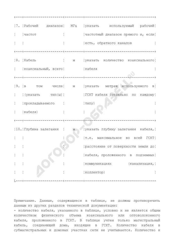 Описание объектов инженерной инфраструктуры учетных участков или комплекса. Страница 2