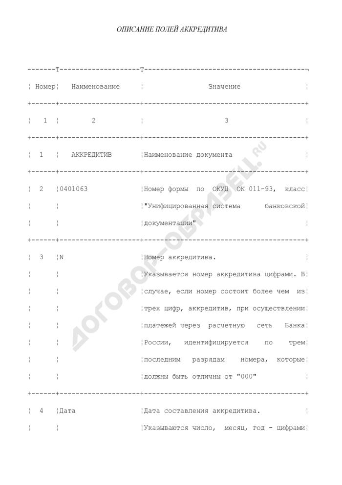 Описание полей аккредитива. Страница 1