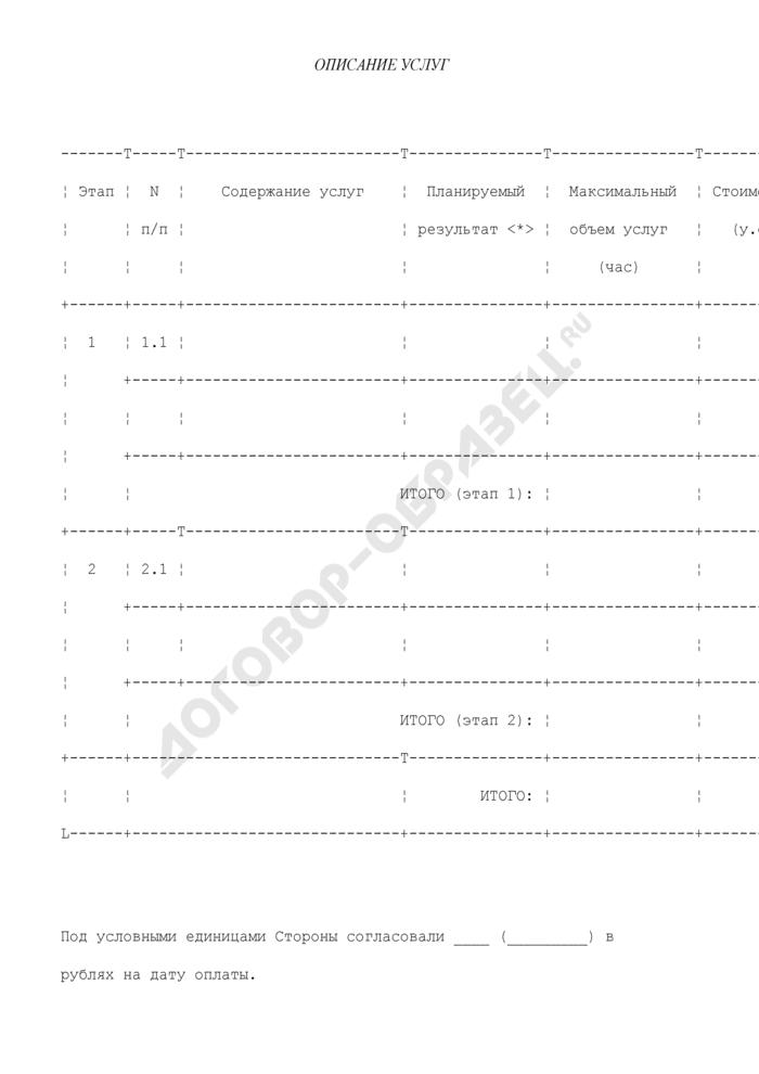 Описание услуг (приложение к договору на оказание консультационных услуг). Страница 1
