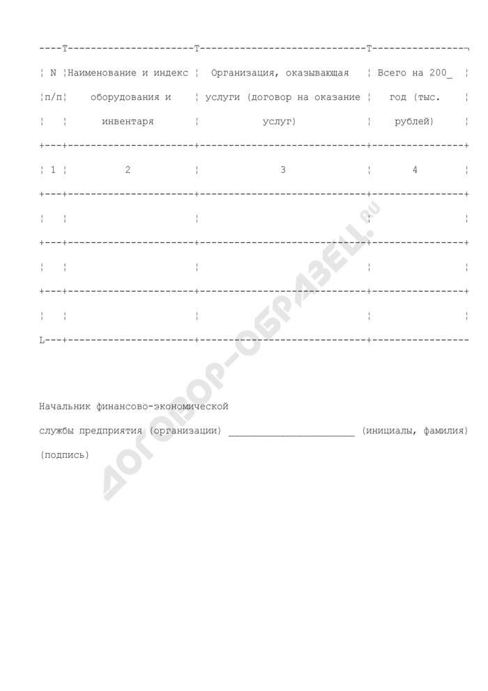 Оплата текущего ремонта оборудования и инвентаря (приложение к расчету затрат на год по предприятию (организации)). Страница 1