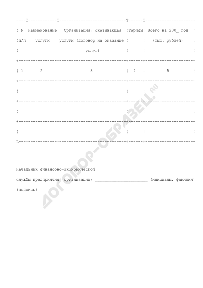 Оплата услуг связи (приложение к расчету затрат на год по предприятию (организации)). Страница 1