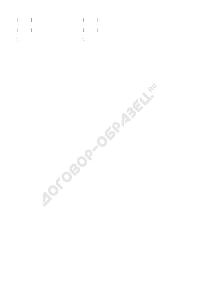 Опросный лист граждан Красногорского муниципального района Московской области (тайное голосование). Форма N 2. Страница 2