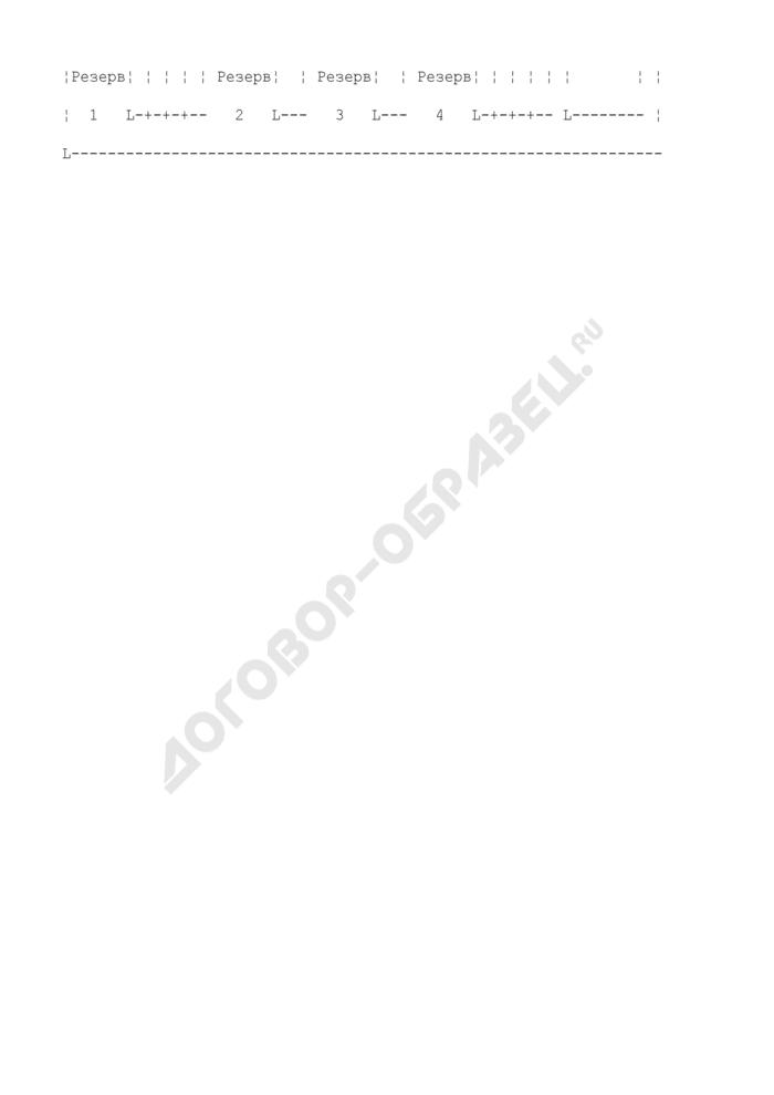 """Бланков ответов """"С"""" участника единого государственного экзамена. Страница 3"""