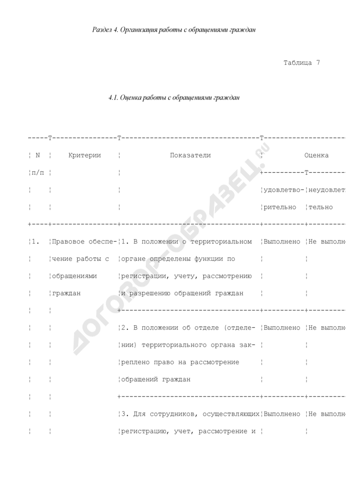 Организация работы с обращениями граждан. Оценка работы с обращениями граждан в ФМС РФ. Страница 1