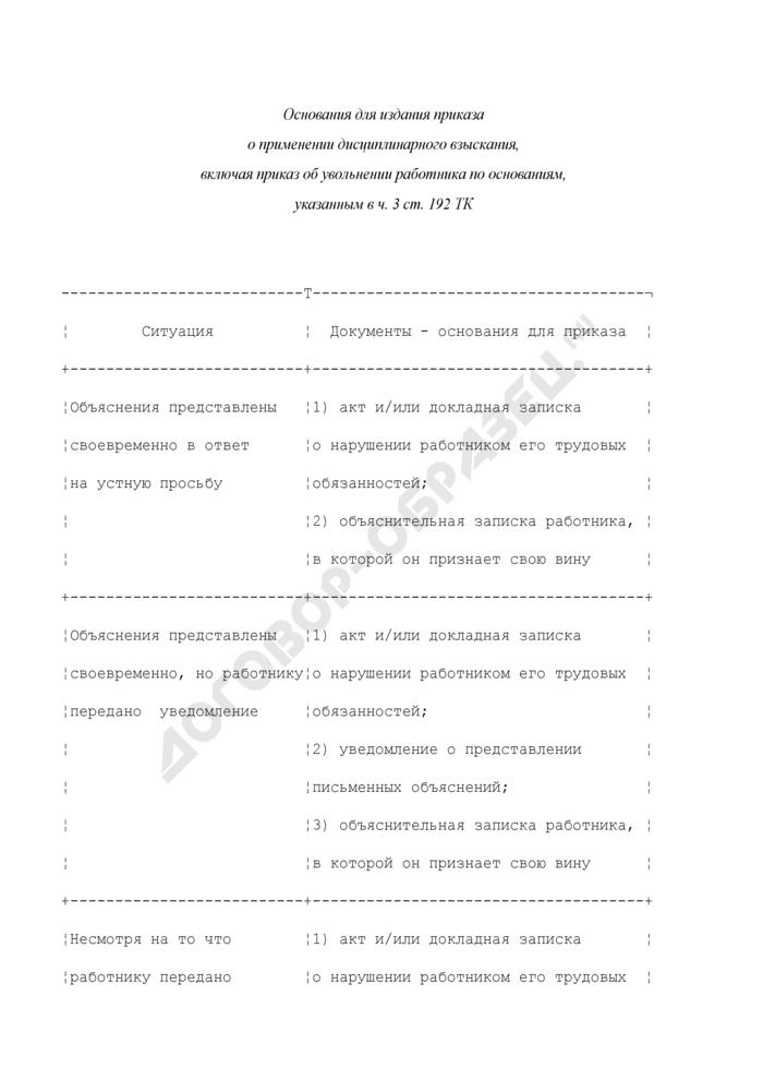 Основания для издания приказа о применении дисциплинарного взыскания, включая приказ об увольнении работника по основаниям, указанным в ч. 3 ст. 192 ТК РФ. Страница 1