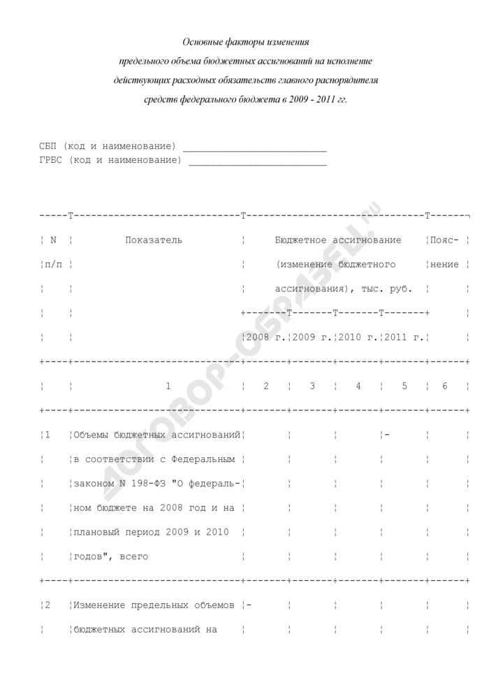 Основные факторы изменения предельного объема бюджетных ассигнований на исполнение действующих расходных обязательств главного распорядителя средств федерального бюджета в 2009 - 2011 гг.. Страница 1