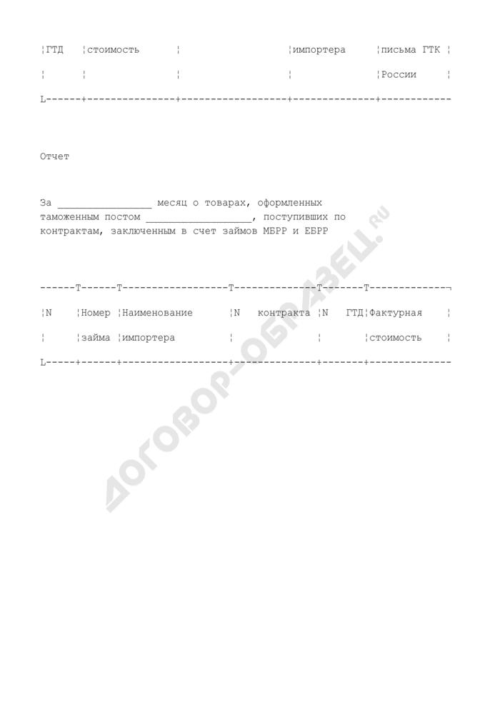 Основные формы отчетности по валютному контролю. Страница 2