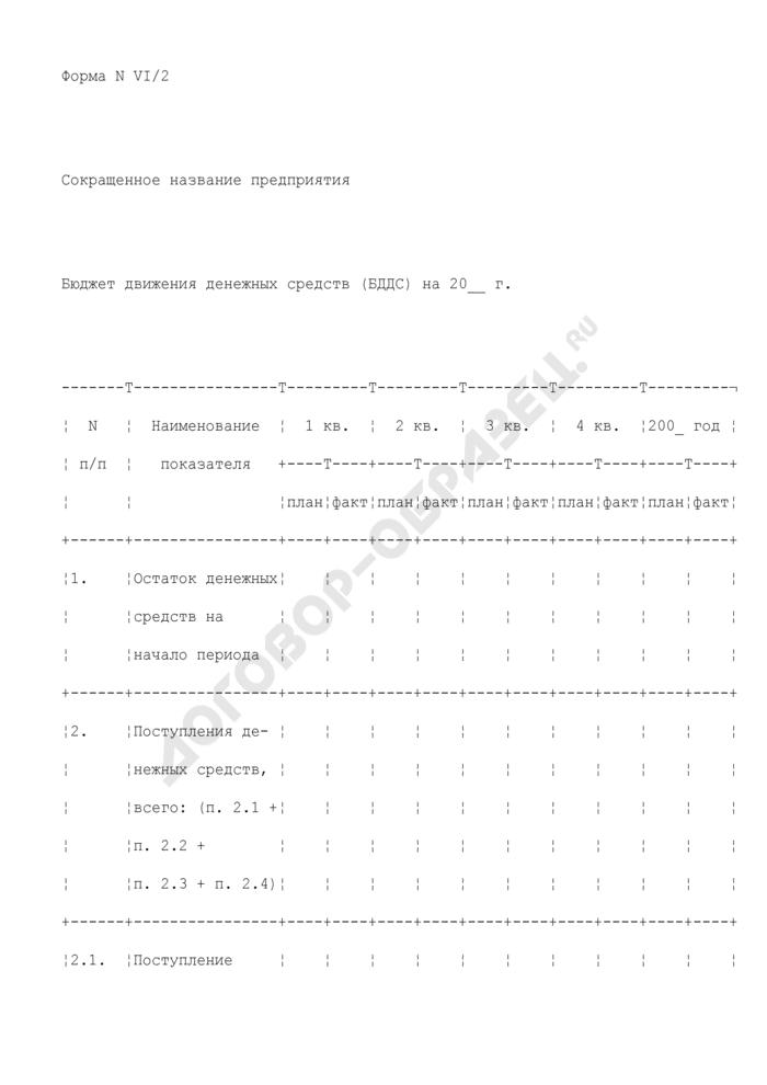 Бюджет движения денежных средств предприятия, находящегося в сфере ведения и координации Роспрома. Форма N VI/2. Страница 1