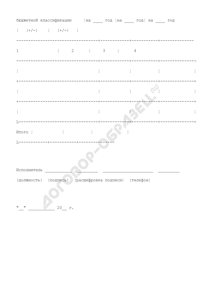 Бюджетные ассигнования, установленные главным администраторам источников финансирования дефицита федерального бюджета за счет средств целевых иностранных кредитов (заимствований) на финансовый год и на плановый период. Страница 2