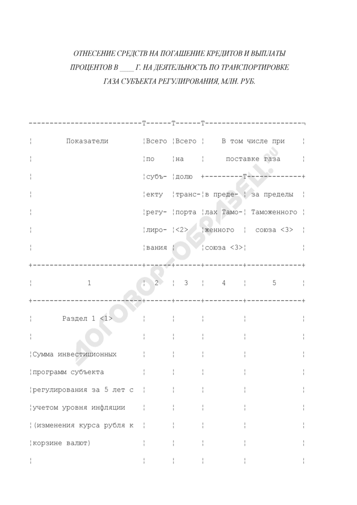 Отнесение средств на погашение кредитов и выплаты процентов на деятельность по транспортировке газа субъекта регулирования. Страница 1