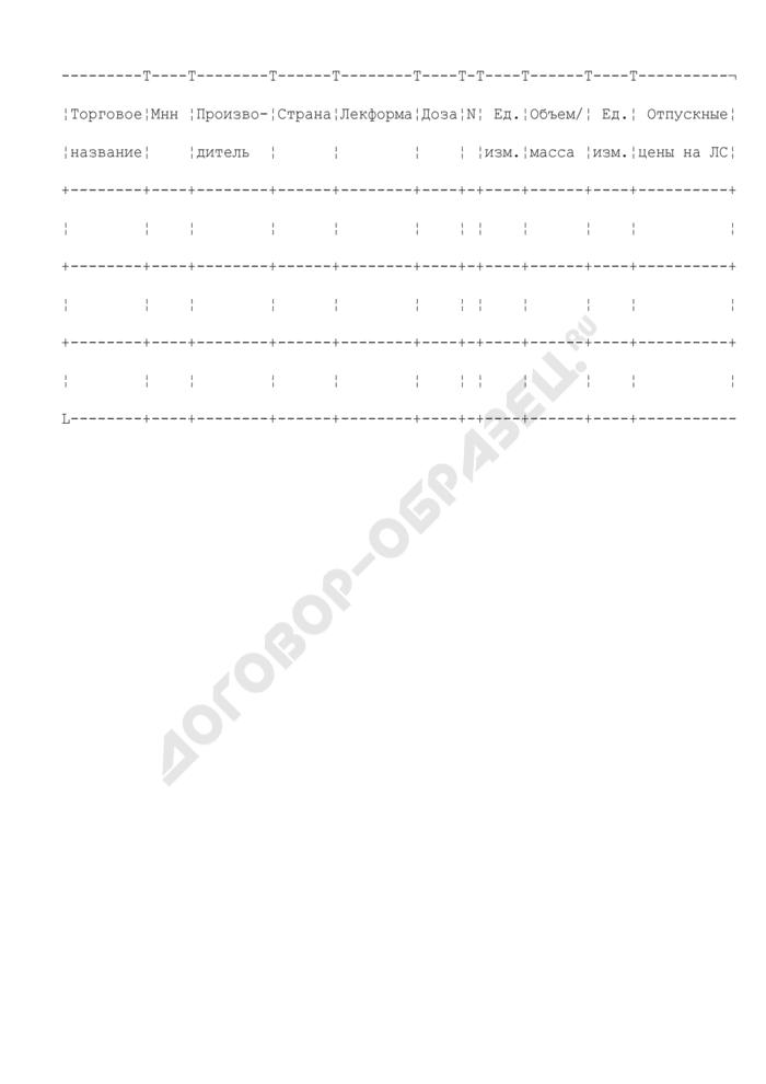 Отпускные цены на лечебные средства в субъекте Российской Федерации на 2008 год. Страница 1