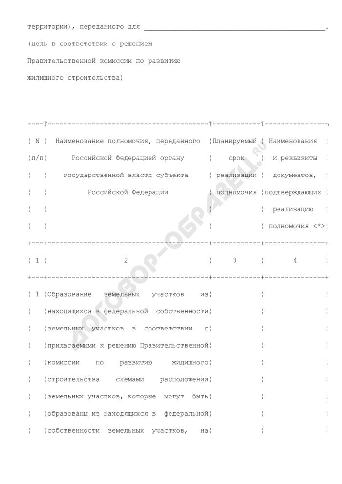 """Отчетность об осуществлении переданных Российской Федерацией субъекту Российской Федерации полномочий по управлению и распоряжению земельными участками и иными объектами недвижимого имущества, находящимися в федеральной собственности, осуществление которых не требует выполнения условий, указанных в части 1 статьи 14 Федерального закона от 24 июля 2008 г. N 161-ФЗ """"О содействии развитию жилищного строительства. Страница 2"""
