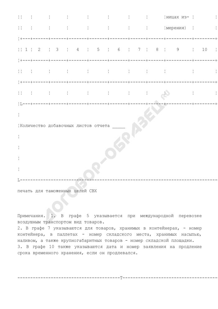 Отчетность периодическая о товарах, помещенных на склад временного хранения и выданных с него. Форма N ДО3МВ. Страница 2
