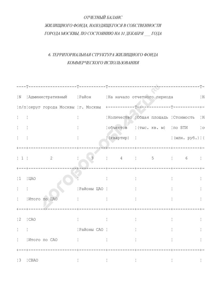 Отчетный баланс жилищного фонда, находящегося в собственности города Москвы. Форма N ОБ-6. Страница 1