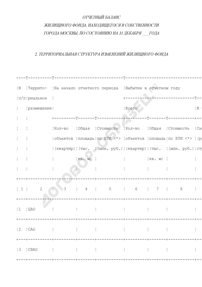 Отчетный баланс жилищного фонда, находящегося в собственности города Москвы. Форма N ОБ-2. Страница 1