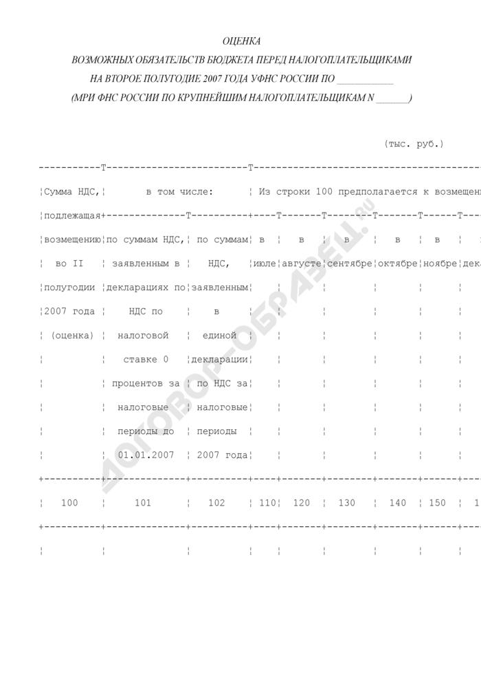 Оценка возможных обязательств бюджета перед налогоплательщиками (МРИ ФНС России по крупнейшим налогоплательщикам). Страница 1