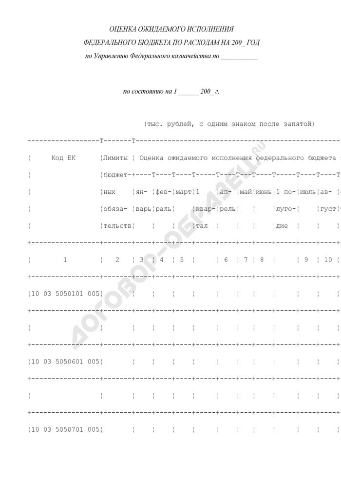 Оценка ожидаемого исполнения федерального бюджета по расходам по Управлению федерального казначейства (Отдел учетно-распорядительных операций). Страница 1