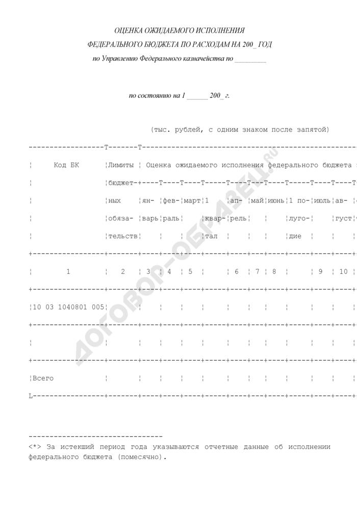 Оценка ожидаемого исполнения федерального бюджета по расходам по Управлению федерального казначейства (код БК 10 03 1040801 005). Страница 1