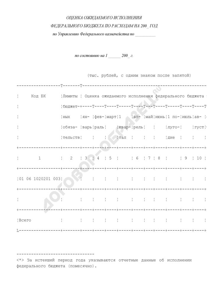 Оценка ожидаемого исполнения федерального бюджета по расходам по Управлению федерального казначейства (код БК 01 06 1020201 003). Страница 1
