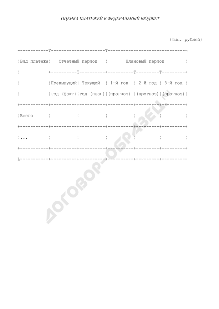 Оценка платежей Рослесхоза в федеральный бюджет. Страница 1