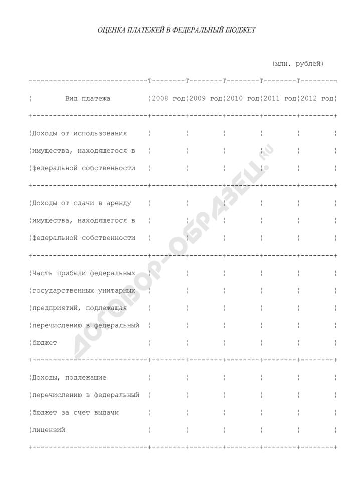 Оценка платежей в федеральный бюджет. Страница 1