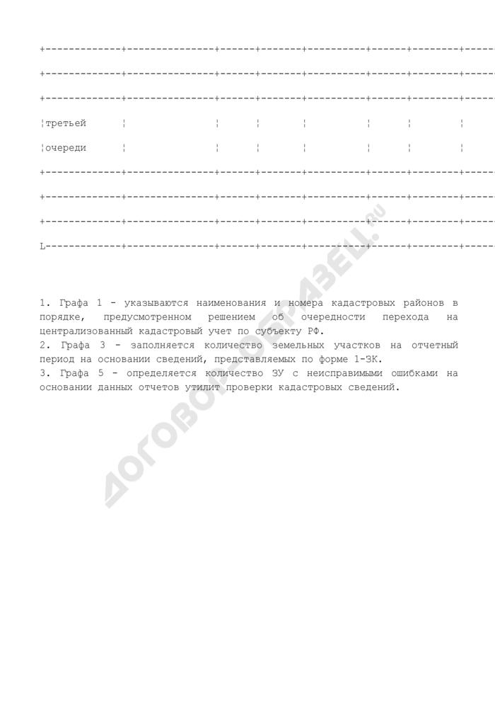 Переход на централизованный кадастровый учет земельных участков по субъекту Российской Федерации. Страница 2