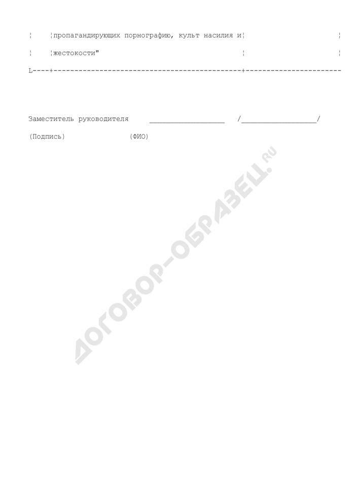 Письмо об отказе в выдаче разрешения на распространение продукции зарубежного периодического печатного издания на территории Российской Федерации (образец). Страница 3