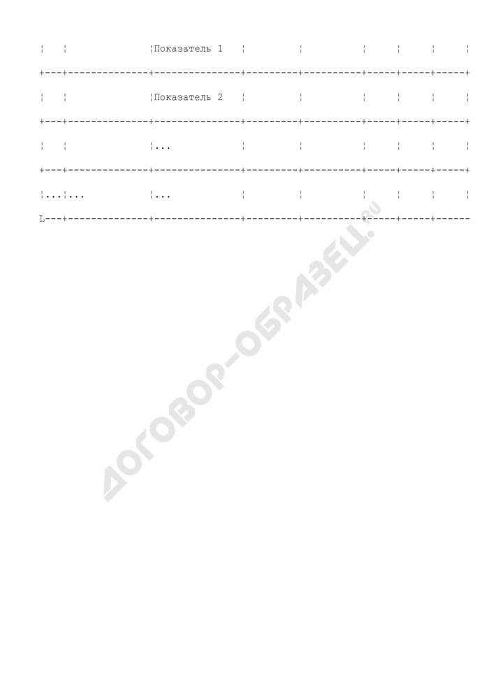 Планируемые результаты реализации долгосрочной целевой программы г. Серпухова Московской области. Страница 2
