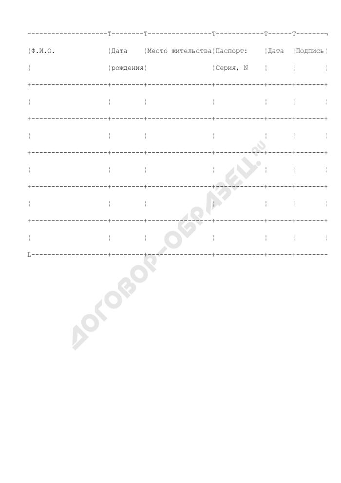 Подписной лист по сбору подписей в поддержку правотворческой инициативы на территории городского поселения Верея Наро-Фоминского района Московской области. Страница 1