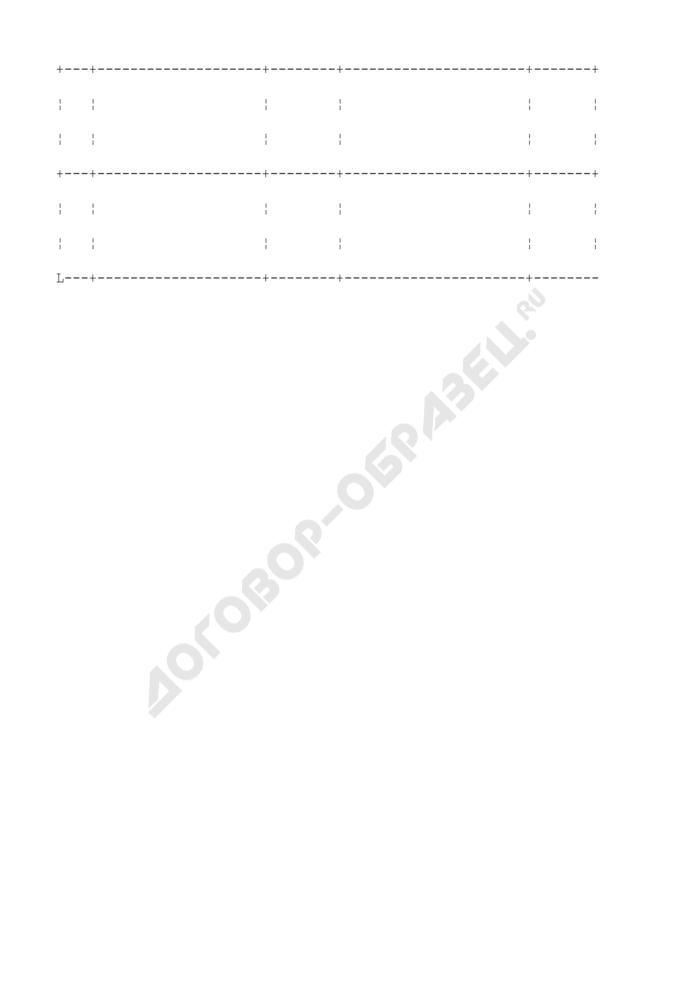 Подписной лист в поддержку проведения публичных слушаний в Раменском районе Московской области. Страница 2