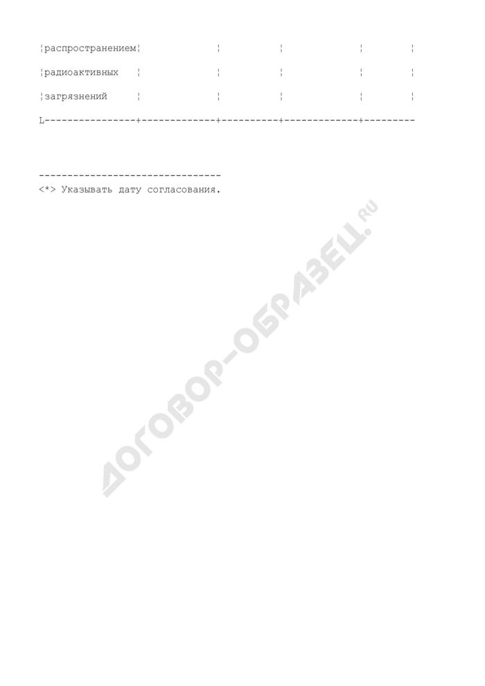 Виды радиационного контроля на радиационно опасном объекте. Форма N Ф2.8.2-ОСРБ. Страница 3