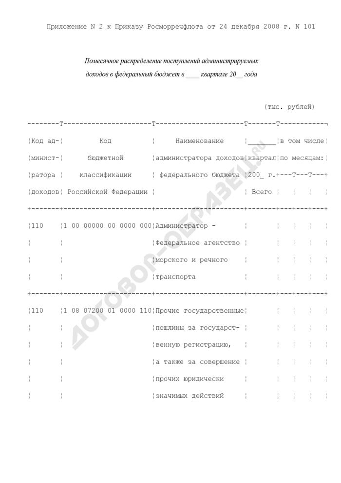 Помесячное распределение поступлений администрируемых Федеральным агентством морского и речного транспорта доходов в федеральный бюджет. Страница 1