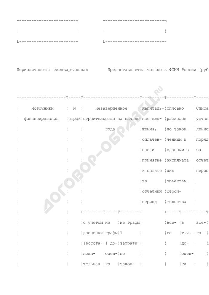 Пообъектная расшифровка затрат на капитальное строительство территориальных органов ФСИН России. Форма N 10-КС. Страница 2