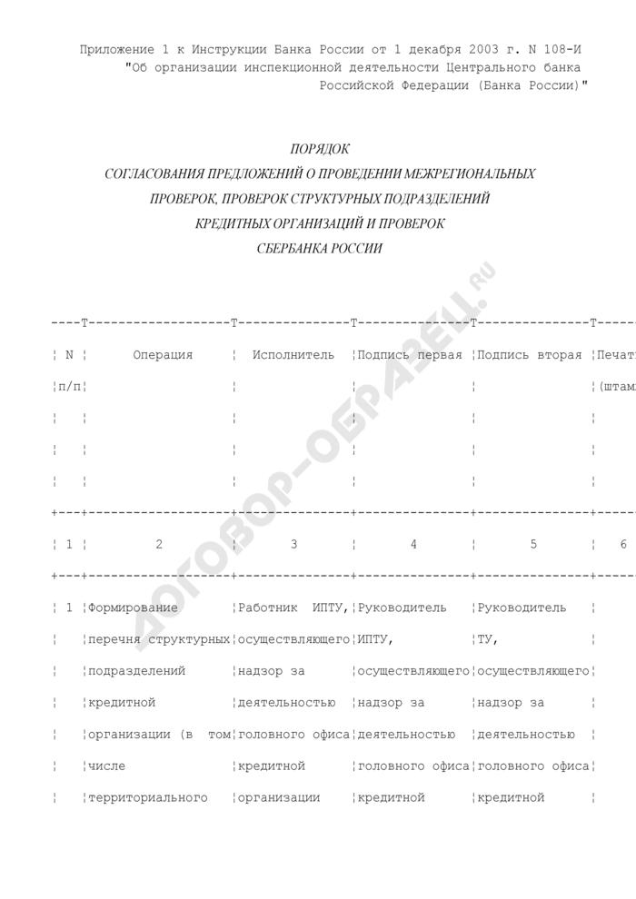 Порядок согласования предложений о проведении межрегиональных проверок, проверок структурных подразделений кредитных организаций и проверок Сбербанка России. Страница 1