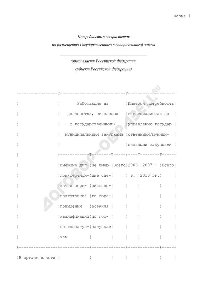 Потребность в специалистах по размещению государственного (муниципального) заказа. Форма N 1. Страница 1