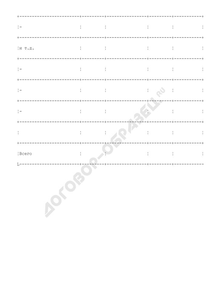 Пояснительная записка к смете доходов и расходов по приносящей доход деятельности бюджетного учреждения, находящегося в ведении Федерального агентства морского и речного транспорта, по внебюджетным средствам. Страница 2