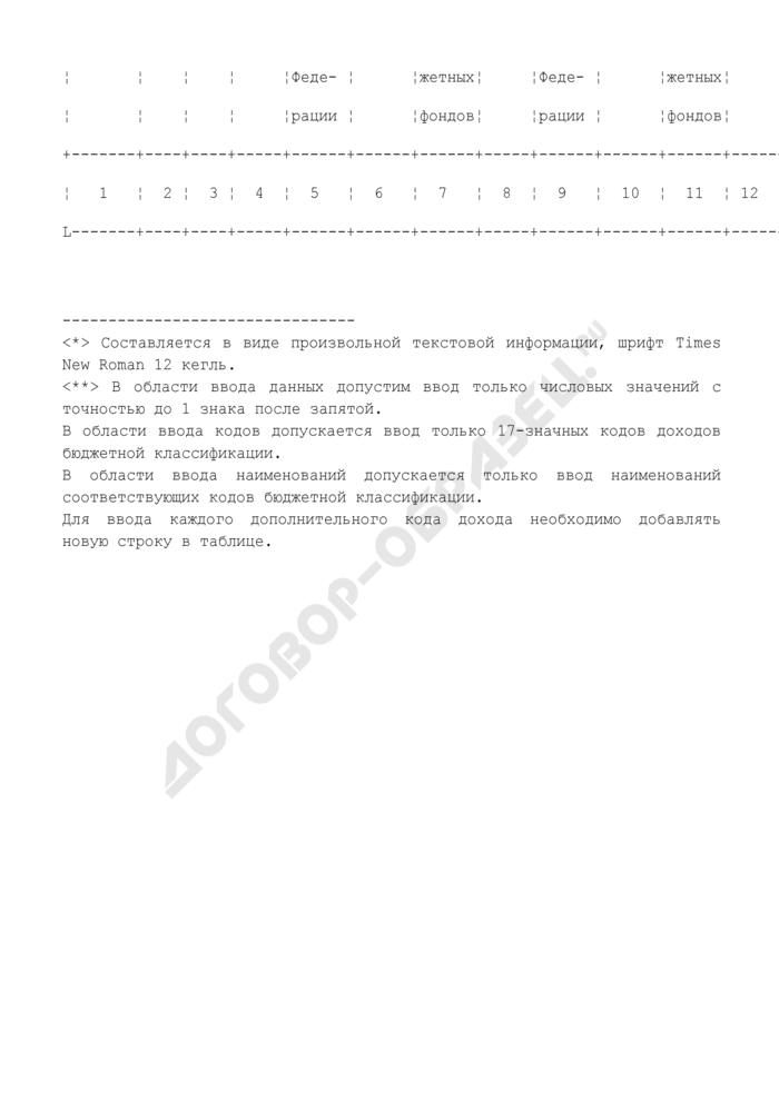 Пояснительная записка к прогнозу поступлений доходов бюджетной системы Российской Федерации. Страница 2