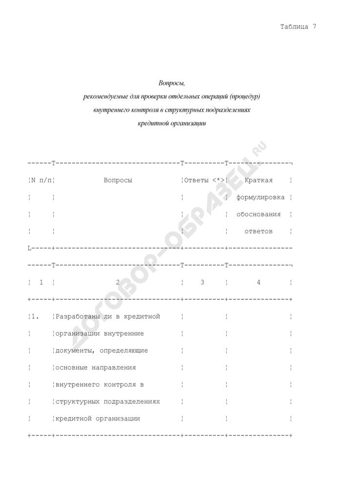 Вопросы, рекомендуемые для проверки отдельных операций (процедур) внутреннего контроля в структурных подразделениях кредитной организации. Страница 1