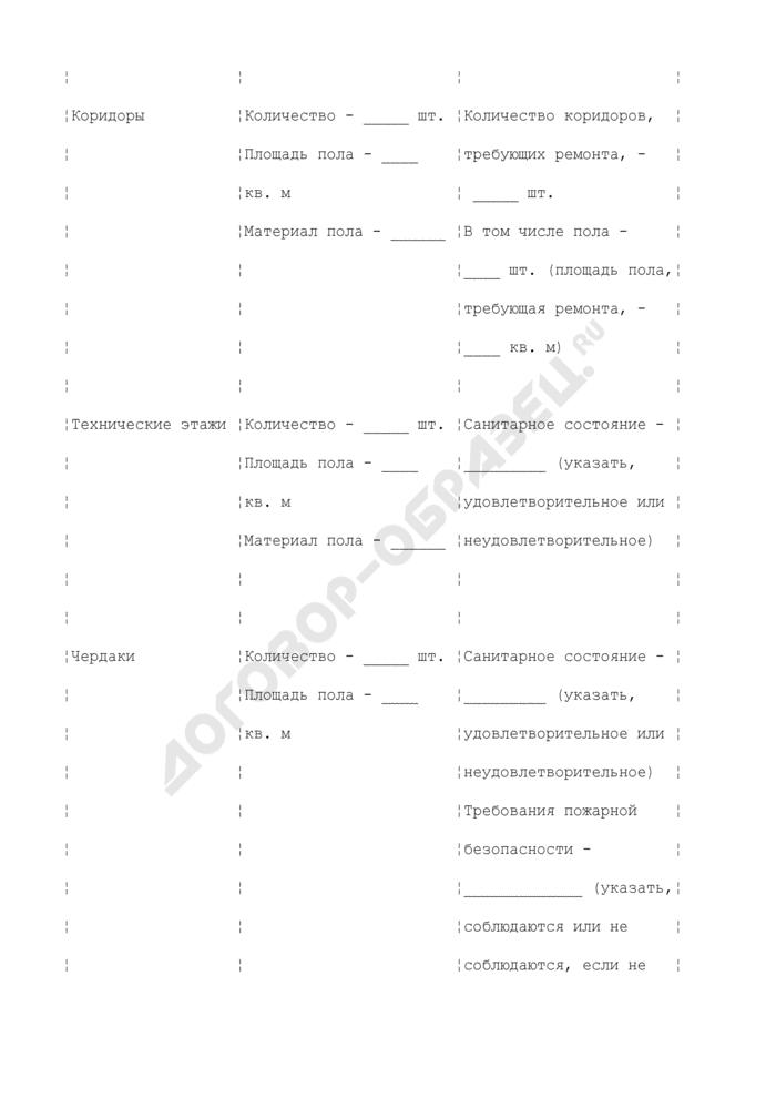 Временная форма описания общего имущества многоквартирного дома в городе Москве. Страница 3