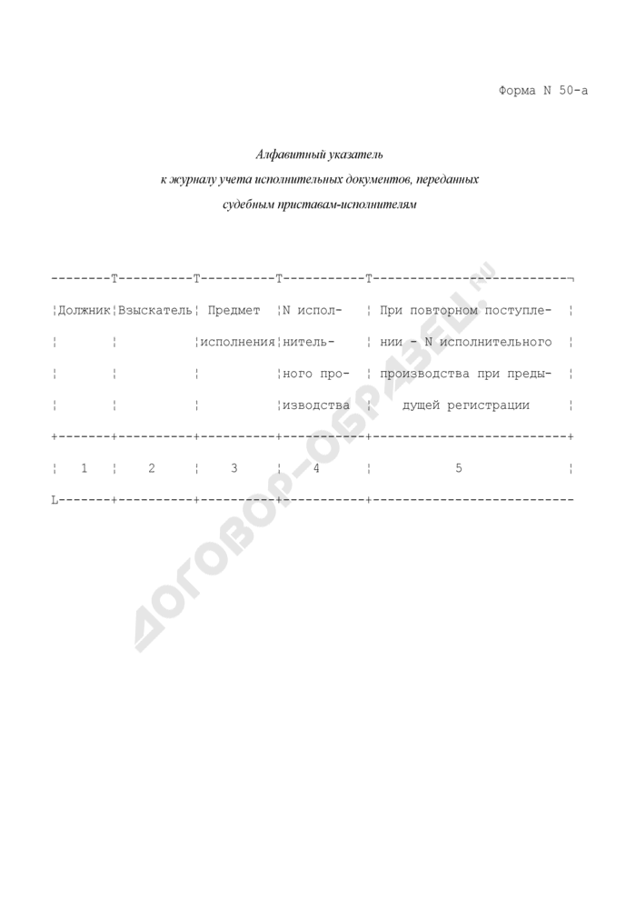 Алфавитный указатель к журналу учета исполнительных документов, переданных судебным приставам-исполнителям. Форма N 50-А. Страница 1