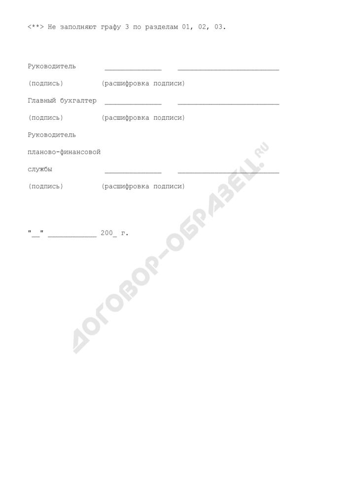 Выполнение плана по сети и штатам федерального органа исполнительной власти. Форма N 3-1. Страница 3