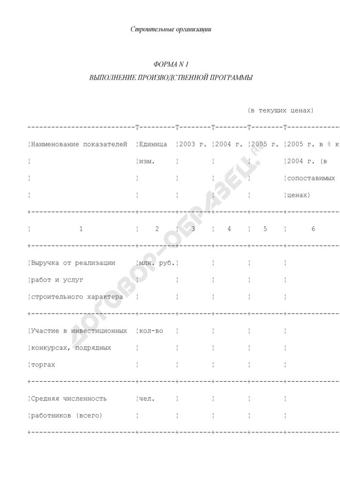Выполнение производственной программы строительной организацией Московской области. Форма N 1. Страница 1