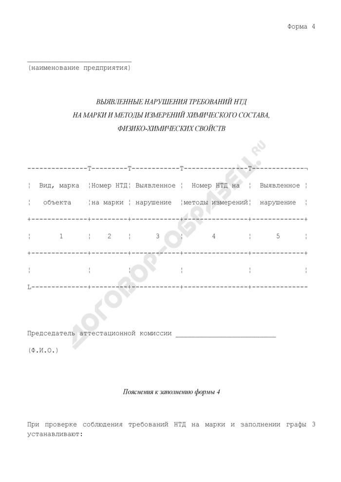 Выявленные нарушения требований НТД на марки и методы измерений химического состава, физико-химических свойств. Форма N 4 (рекомендуемая). Страница 1