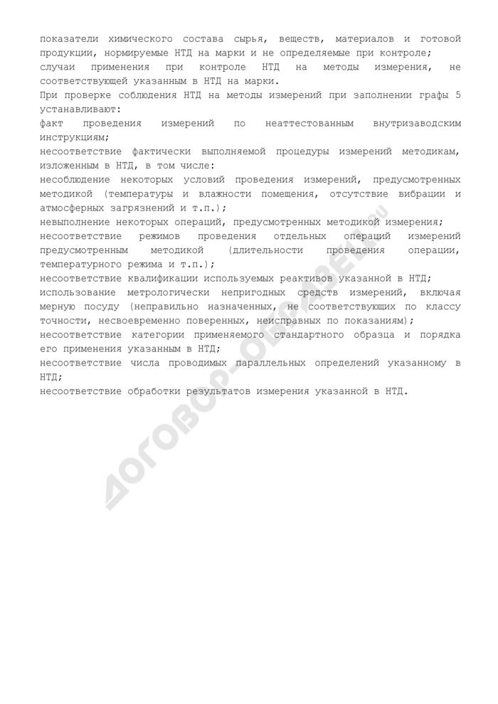 Выявленные нарушения требований НТД на марки и методы измерений химического состава, физико-химических свойств. Форма N 4 (рекомендуемая). Страница 2