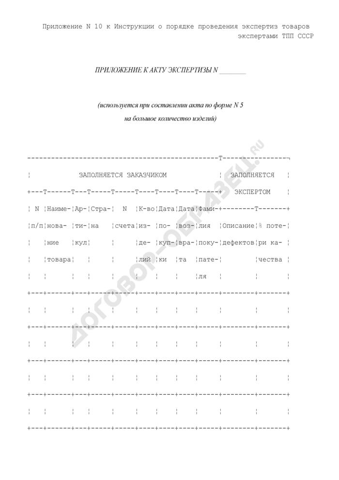 Приложение к акту экспертизы (используется при составлении акта по форме N 5 на большое количество изделий). Страница 1